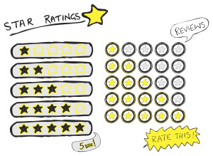 Star Ratings Sketch